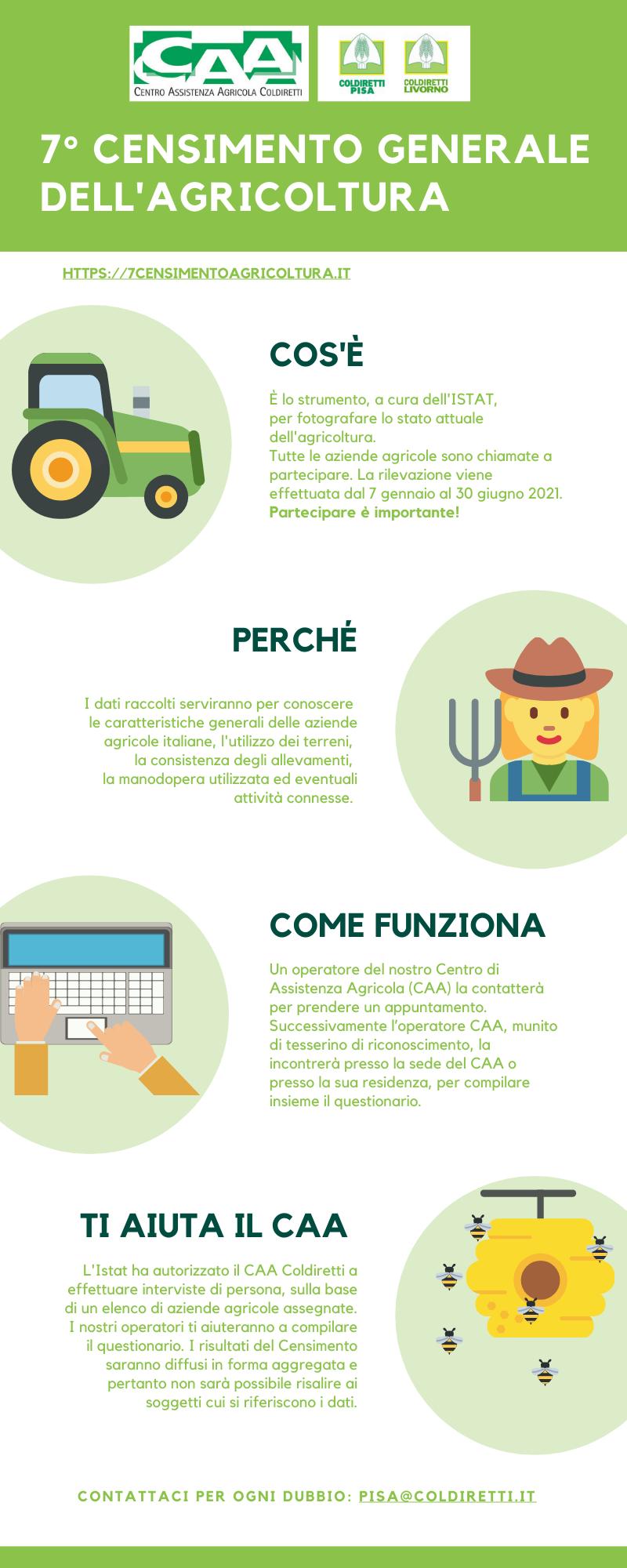 7° Censimento generale dell'Agricoltura